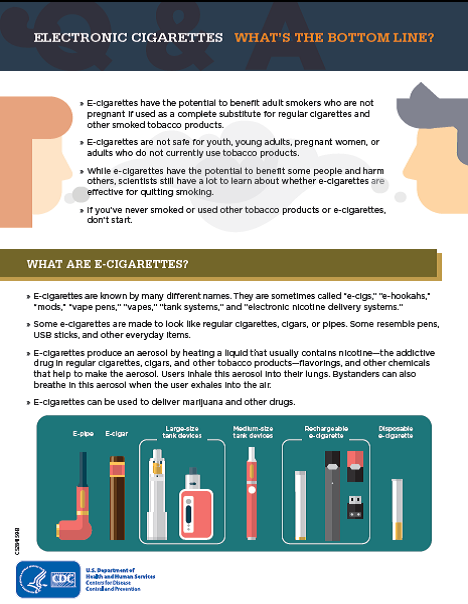 NEW INFOGRAPHIC: Electronic Cigarettes—What's the bottom line?